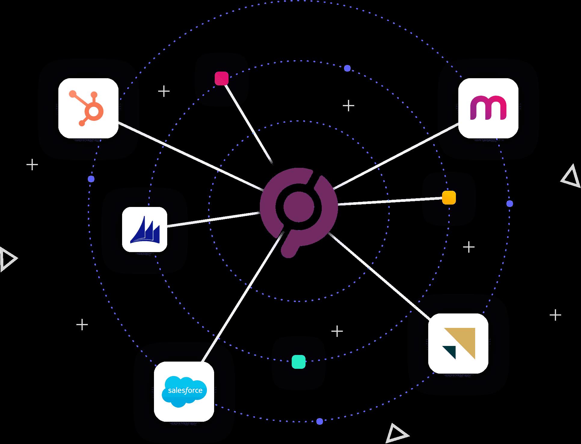 integrations_banner